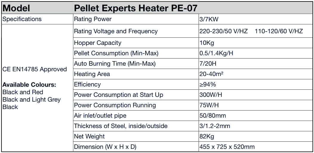 Natureheat Heater PE-07 Specifications