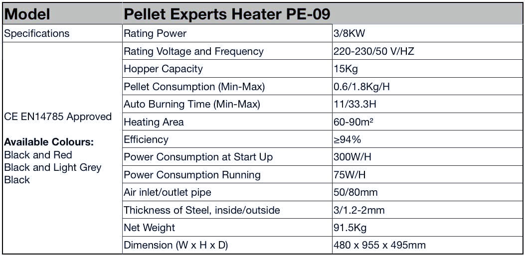 Natureheat Heater PE-09 Specifications