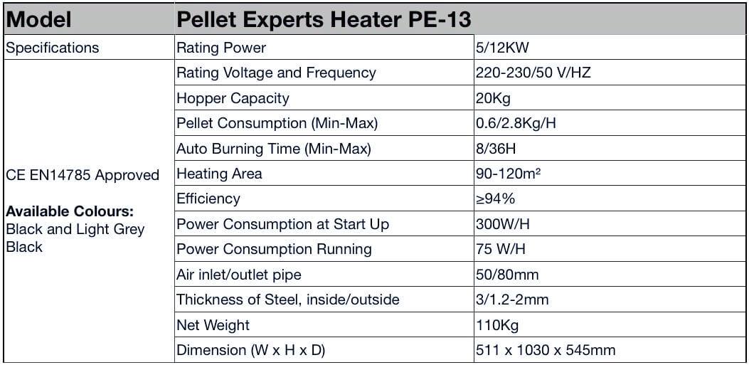 Natureheat Heater PE-13 Specifications