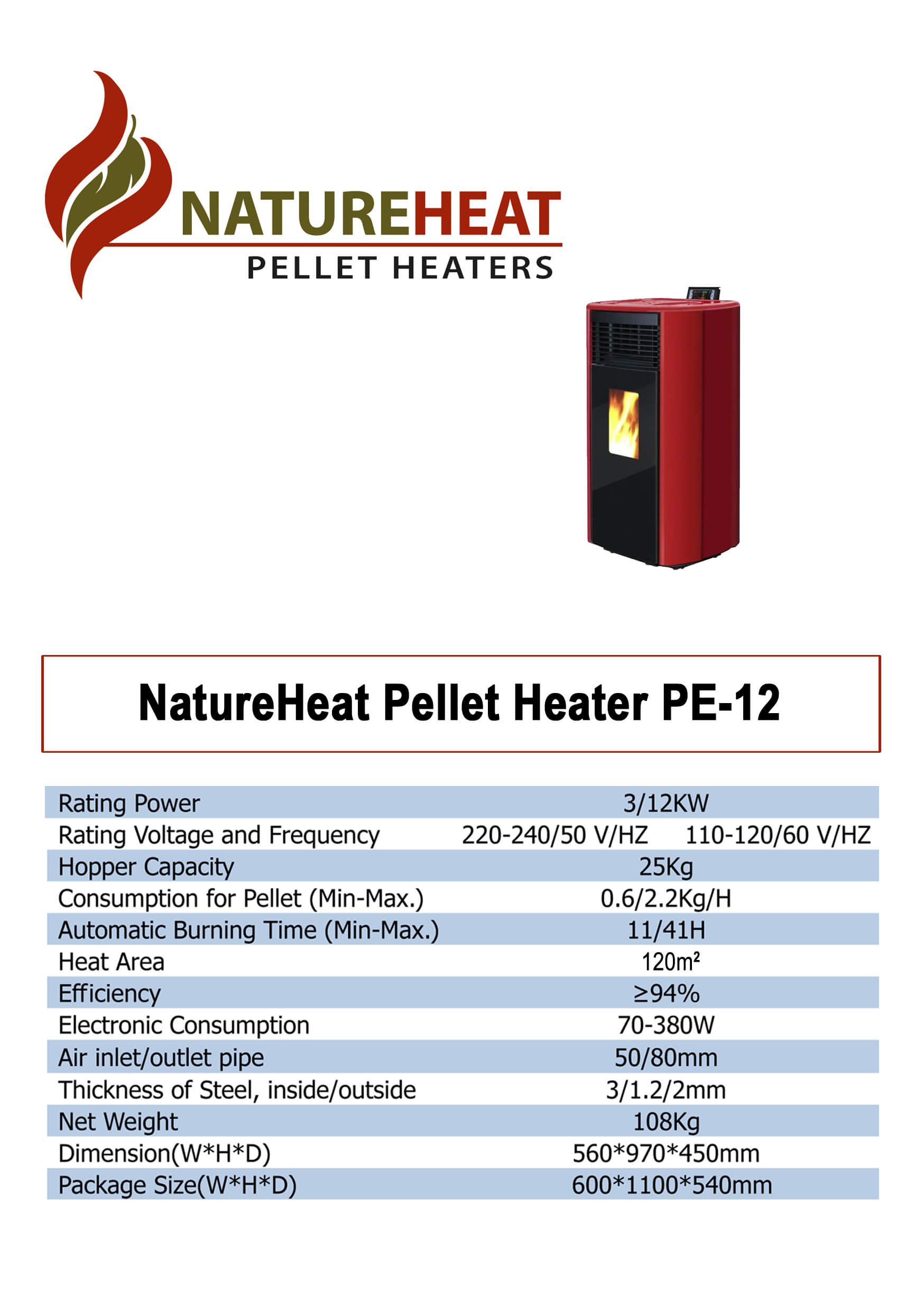 NatureHeat Pellet Heater PE-12